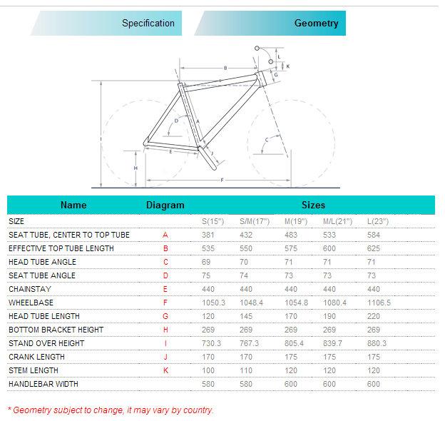 seat tube diagram  seat  free engine image for user manual