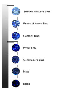 sapphire_color_chart